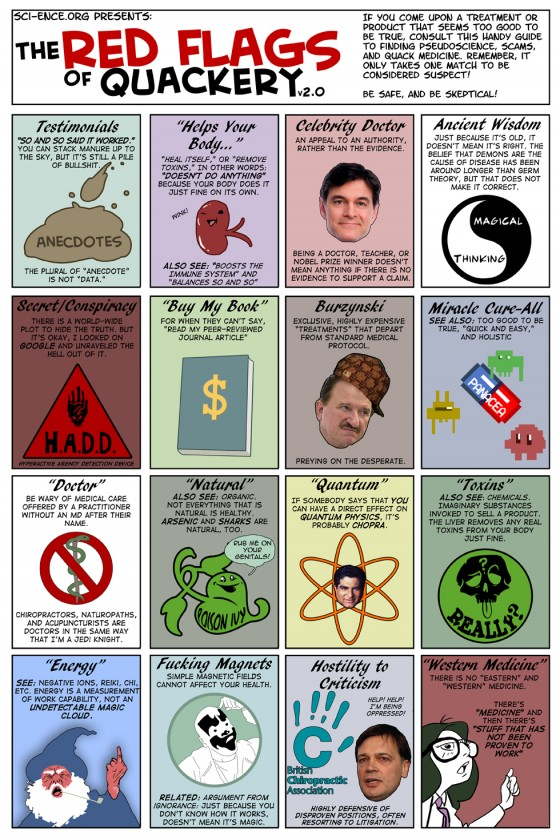 The Red Flags of Quackery version 2